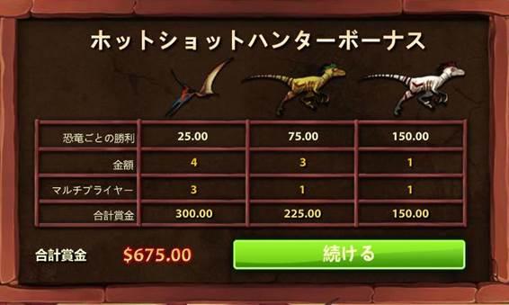 倍率が高い恐竜も狩りとった