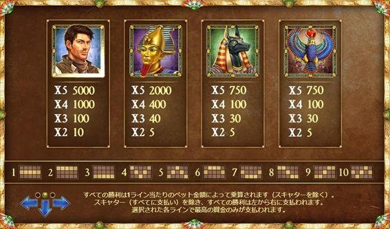 Book of Dead解説画面3