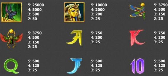 Book of Anubis解説画面