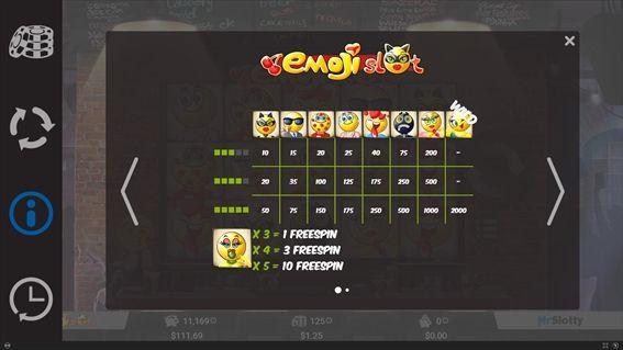 emoji slotの配当表