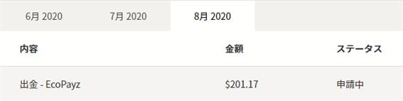 $201.17出金