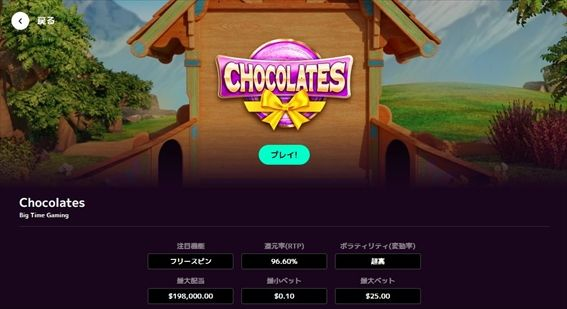 Chocolates案内