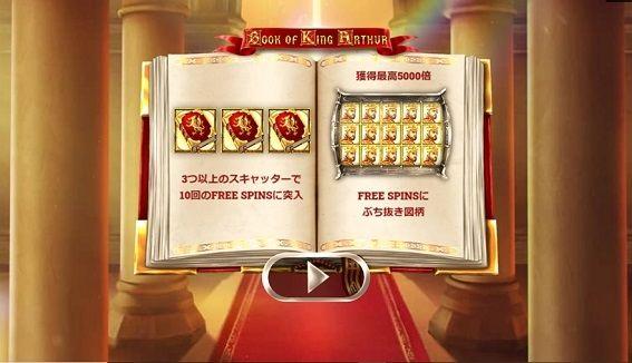 BOOK of KING ARTHURゲーム説明